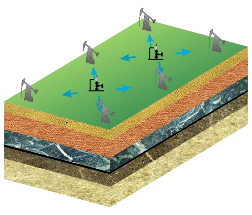 Waterflood-njection-Example-2