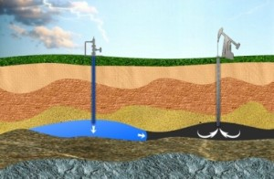 Waterflood-njection-Example-300x196